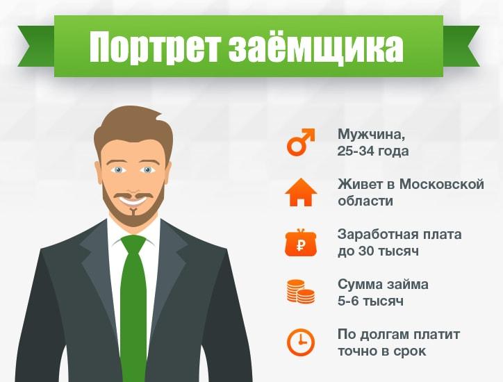 Как взять деньги в долг на мтс 100 рублей на телефон на мтс